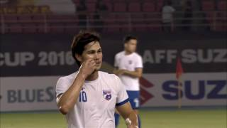 Indonesia vs Philippines full match