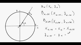 Периодичность тригонометрических функций.