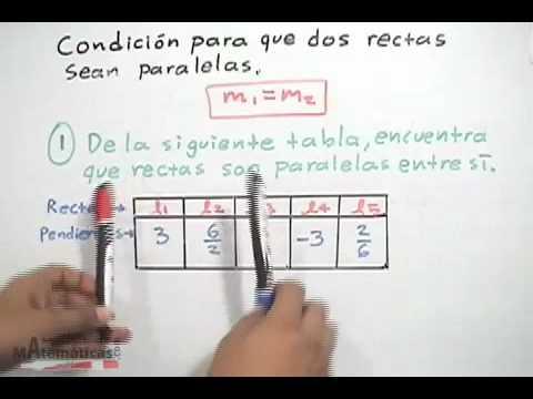 Condición para que dos rectas sean paralelas - geometría analítica (PARTE 1)