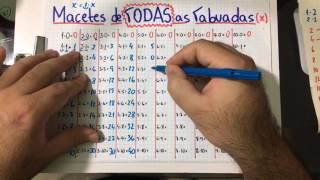 🚨 TODAS AS TABUADAS DE FORMA RÁPIDA E FÁCIL (com vários truques) 👉 Matemática Rio