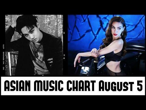 ASIAN MUSIC CHART August 2016 Week 5
