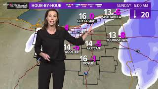 Evening weather forecast for Northeast Ohio: November 19, 2019