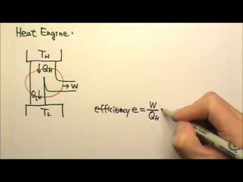 AP Physics 2: Thermal 29: Heat Engines and Their Efficiencies