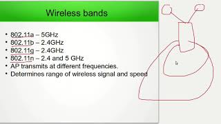 What is a wireless AP? What is a wireless LAN controller?