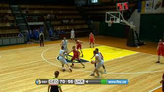 Турнір в Києві. Грузія U-20 — Україна U-18