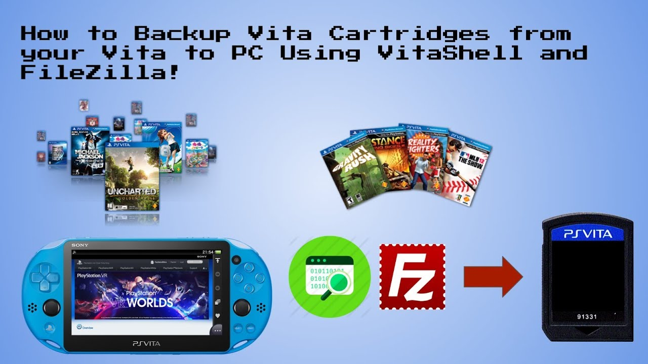 How to Backup Vita Game Cartridges from your Vita to PC/Memory Card Using  VitaShell and FileZilla!