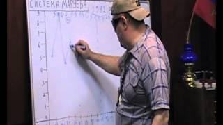 Система Маруева. Цифры бытия. Урок № 2 : ЗЕРКАЛЬНЫЕ  ГРАФИКИ