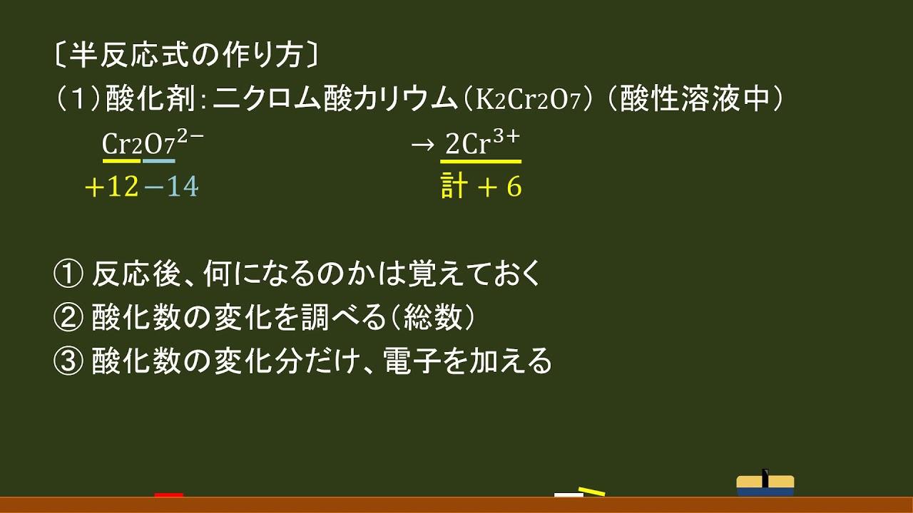 式 化学 作り方 反応