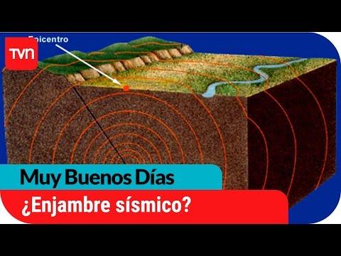 Secuencia de sismos: ¿Existe un enjambre sísmico en la zona central?  | Muy buenos días