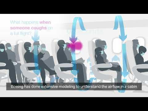 Boeing - Cabin Airflow Study