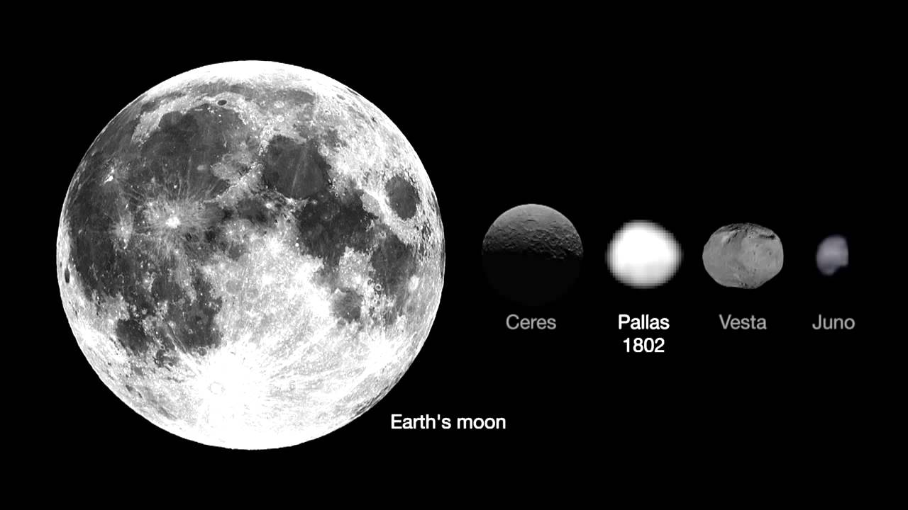 Asteroids and Dwarf Planets Visible In June 2015