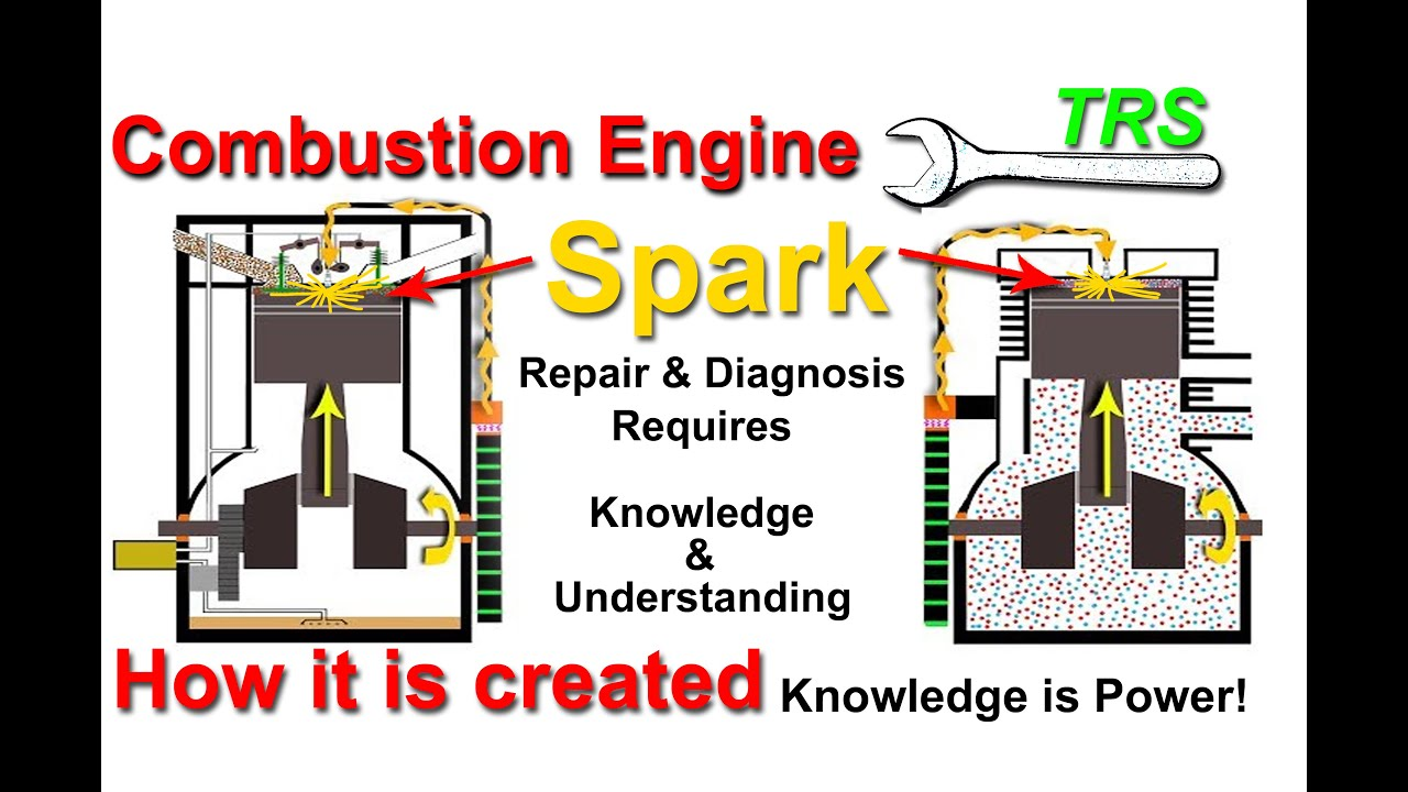 how a spark is created small petrol engine 2 stroke 4 stroke basics small 4 stroke engine diagram [ 1280 x 720 Pixel ]