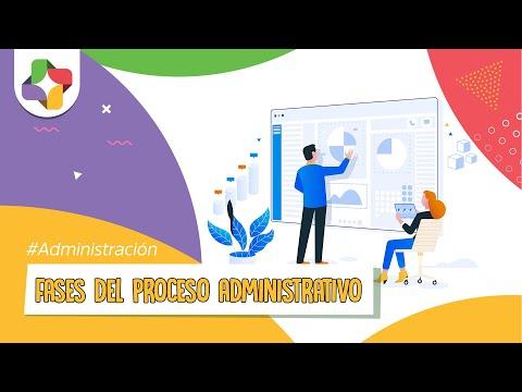 Proceso Administrativo (Fases y Etapas) - Administración - Educatina de YouTube · Alta definición · Duración:  5 minutos 57 segundos  · Más de 375.000 vistas · cargado el 13.08.2013 · cargado por Educatina