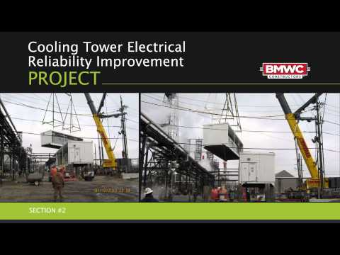 Innovation and Complex Lifting Solutions
