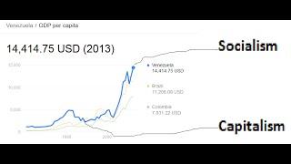 Idiots use the economic crisis in Venezuela to attack Socialism