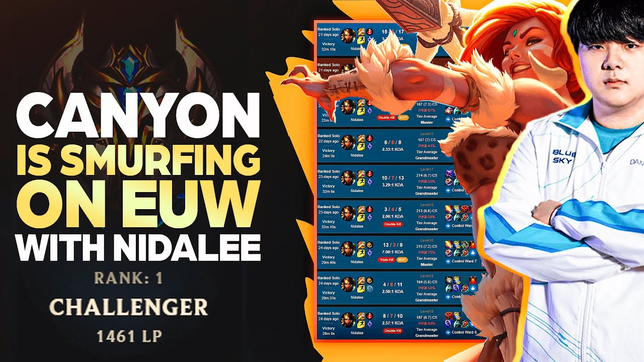 Download RANK 1 EUW IN 14 DAYS? Canyon Nidalee is Out of This WORLD! *75% WIN RATE*