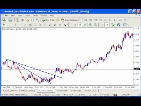 Excel Cum să adăugați o linie de trend într-un grafic