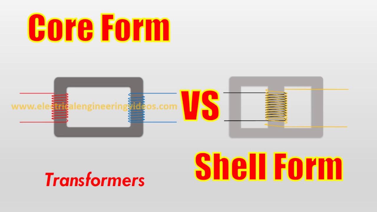 shell type transformer working pdf
