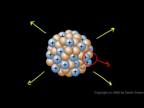 Physical Science 7.4c - The Atomic Nucleus