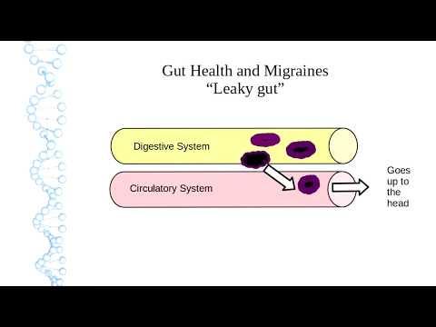 Naturopathic Treatment Migraine Headaches