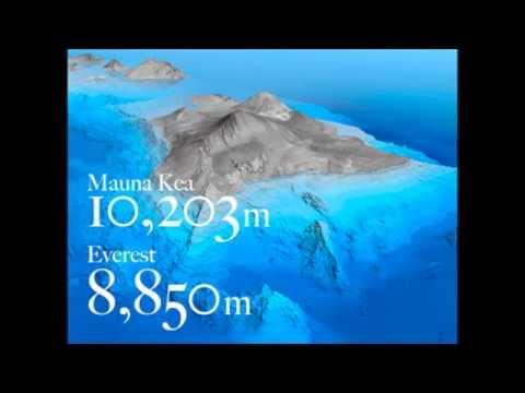 Mt Everest vs Mauna Kea