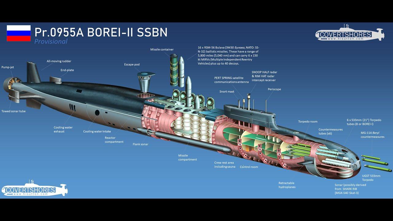 timelapse of drawing submarine cutaway [ 1280 x 720 Pixel ]