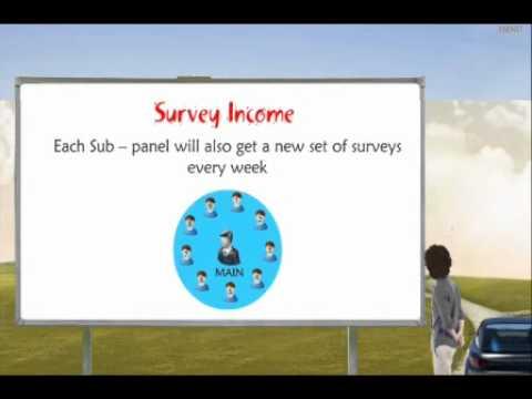 Speak Asiaonline.com/best survey jobs/onlinejob Hindi Presentation Part2 -SANDEEP9621724133.flv
