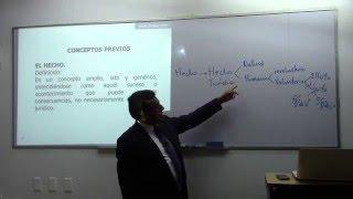 INDeJUR - El Acto Jurídico
