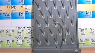 Видео обзор - Доска для сушки посуды
