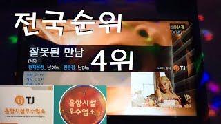 느낌이 오는 음악(잘못된만남-김건모) 노래 21차 도전 백점 만점에 몇점?