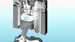 Motor DOHC Duplo Comando de Válvulas