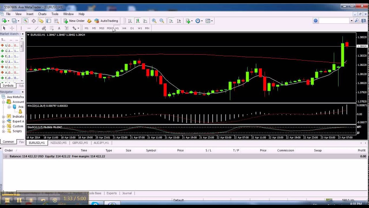 Forex trading course youtube