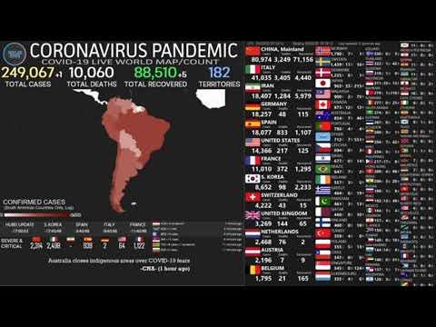 Coronavirus Aktueller Stand Nrw