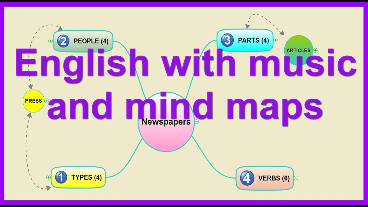 English With Music And Mind Maps Newspaper Youtube