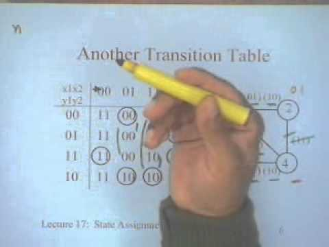 lecture 18 - State Assignment in Asynchronous Circuit
