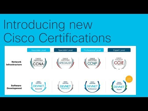 new-ccna-and-cisco-devnet-certifications-|-everything-you-need-to-know