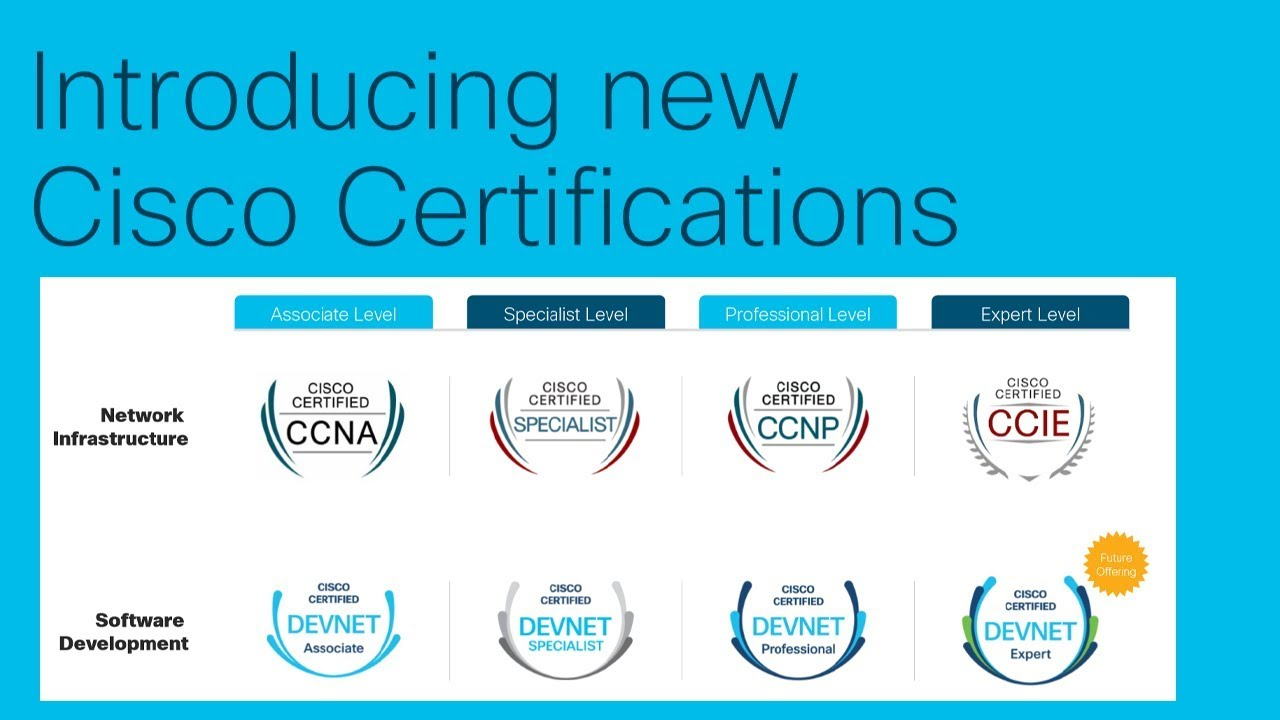 New CCNA and Cisco DevNet Certifications   Everything you need to know