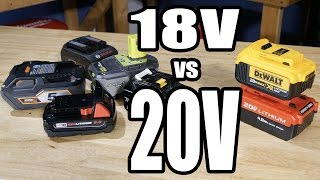 18V vs 20V Max Batteries - Which is Better?