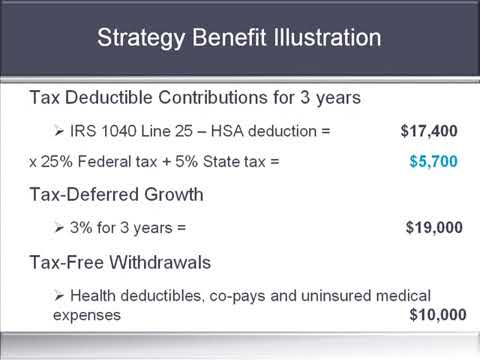 ACCFS Health Savings Account HSA  Association of Certified College Funding Specialists 480x360