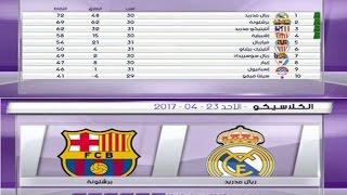 جدول ترتيب الدوري الإسباني بعد تعادل ريال مدريد و أتلتيكو مدريد 1-1 + تذكير بموعد الكلاسيكو