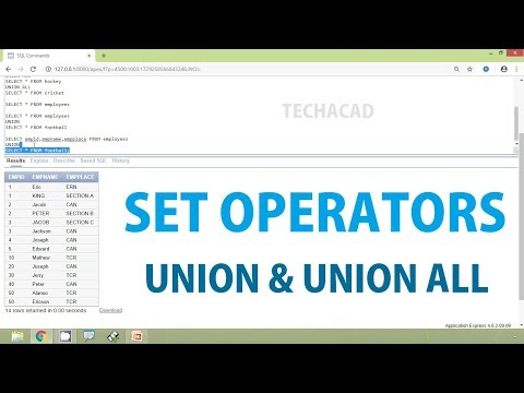 Oracle Tutorial - Set Operators UNION & UNION ALL
