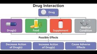 BASO UKAI - Farmakoterapi - Neuronal - Epilepsi.
