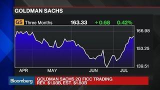 Goldman Sachs Profit Jumps 74% on Bond Trading