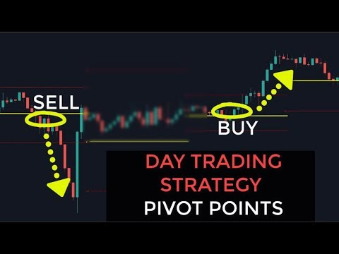 Day Trading Strategy For Pivot Points Traders (ETFS & Stock Trading Tactics)