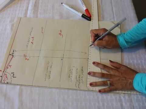 خاص بالمبتدئات : الدليل الشامل لكيفية رسم الباترون الأساسي باحترافية