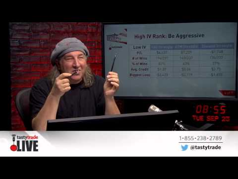 Trading Risk: How Implied Volatility Rank & Skew Affect Prob. Profit