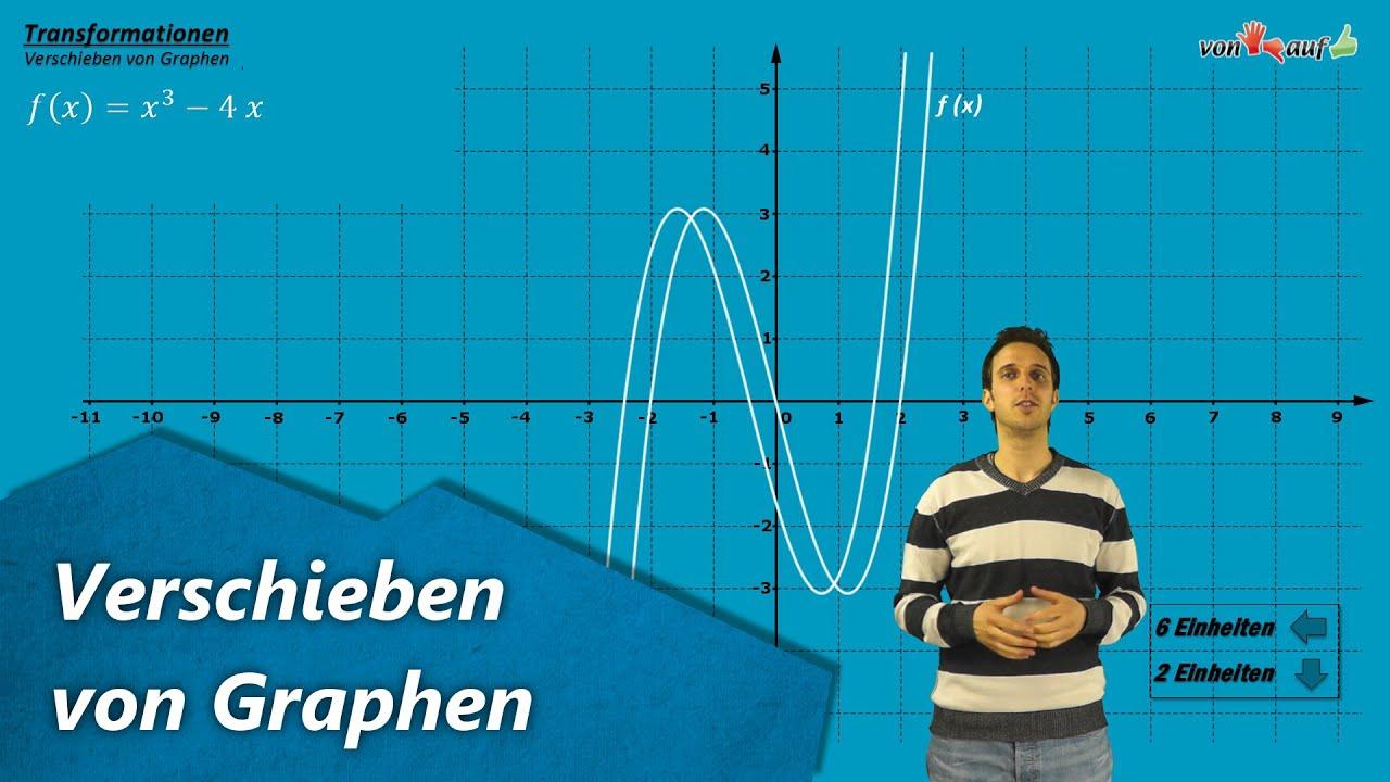 Verschieben von Graphen - Beispiele mit ganzrationalen Funktionen ...