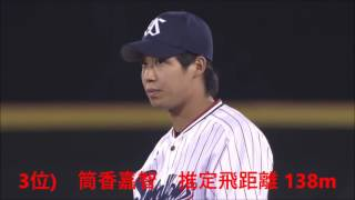 2016年 特大ホームラン集&推定飛距離ランキング(セ・リーグ版) ... パ...