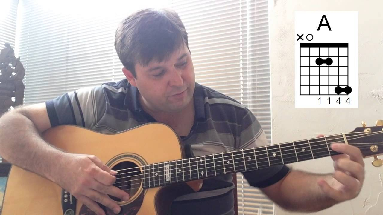 Our Father Millennium Prayer Extended A D Chords Youtube