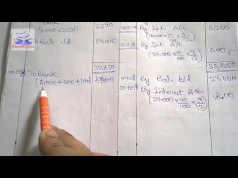 Class 12 Accounting - Settlement of Loan - Retirement or Death of Partner - 2